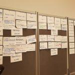Gründer-Barcamp für Schüler - Sessionboard